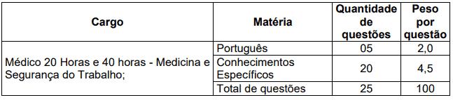 prova 1 - Concurso Prefeitura de Pimenta Bueno RO: Inscrições Encerradas