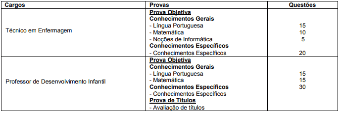 prova 2 - Concurso Fito Osasco SP: Inscrições Encerradas!
