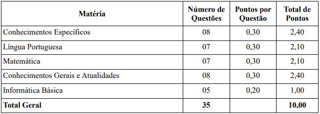 prova 4 - Concurso Prefeitura de Salete SC: Inscrições Encerradas