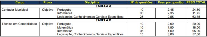 prova 8 - Concurso Prefeitura de Encantado RS:  Inscrições Encerradas