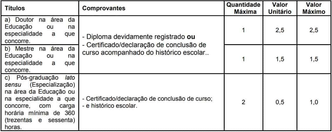 prova de titulos concurso FITO Osasco SP - Concurso Fito Osasco SP: Inscrições Encerradas!