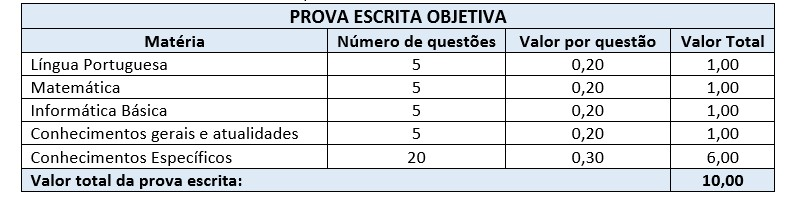 prova escrita santa catarina 1 - Concurso Prefeitura de Quilombo SC: Inscrições Encerradas