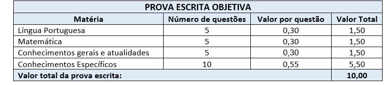 prova objetiva santa catarina - Concurso Prefeitura de Quilombo SC: Inscrições Encerradas