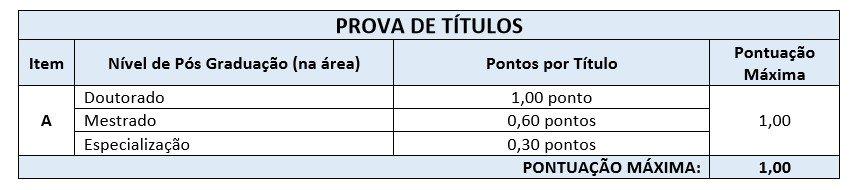 prova titulos santa catarina - Concurso Prefeitura de Quilombo SC: Inscrições Encerradas
