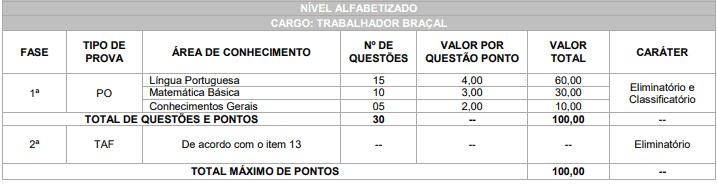 prova1 3 - Concurso Prefeitura de Araucária PR: Provas Suspensas