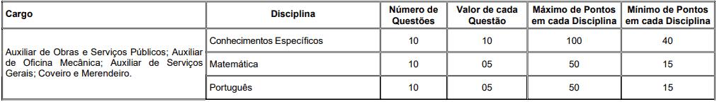 prova1 4 - Concurso Prefeitura de Paty Alferes RJ: Inscrições encerradas