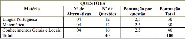 prova1 6 - Concurso Prefeitura de Coroados SP: Inscrições abertas