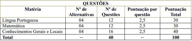 prova1 7 - Concurso Prefeitura de Sebastianópolis do Sul SP: Inscrições Abertas