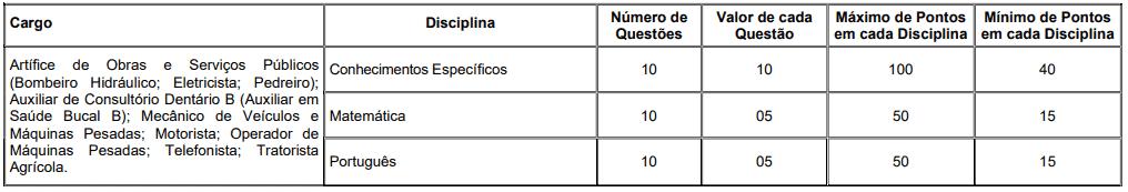 prova2 2 - Concurso Prefeitura de Paty Alferes RJ: Provas dias 04,18 e 25 de Outubro