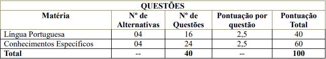 prova2 3 - Concurso Prefeitura de Coroados SP: Inscrições abertas