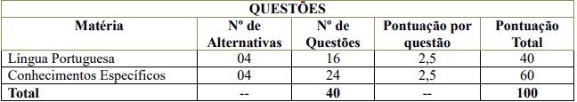 prova2 4 - Concurso Prefeitura de Sebastianópolis do Sul SP: Inscrições Abertas