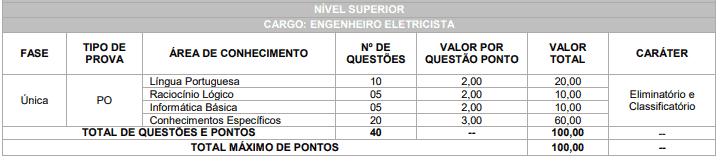 prova2 - Concurso Prefeitura de Araucária PR: Provas Suspensas