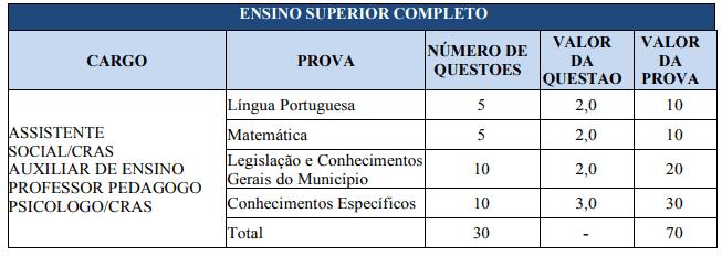 prova3 1 - Concurso Prefeitura de Nova Aurora GO: Certame anulado!