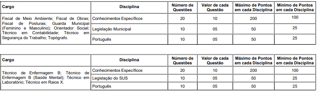 prova3 2 - Concurso Prefeitura de Paty Alferes RJ: Provas dias 04,18 e 25 de Outubro