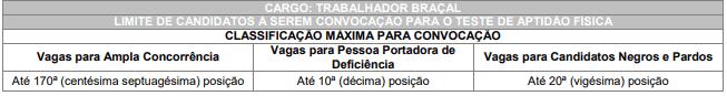 prova3 - Concurso Prefeitura de Araucária PR: Provas Suspensas