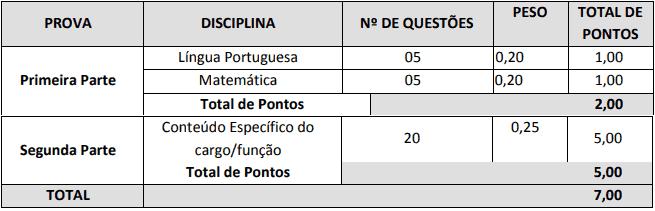 prova4 2 - Concurso Prefeitura de Jardinópolis SC: Inscrições Abertas