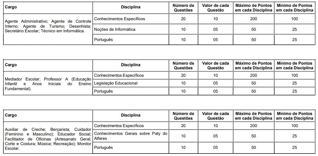 prova4 - Concurso Prefeitura de Paty Alferes RJ: Provas dias 04,18 e 25 de Outubro