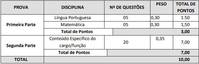 prova5 1 - Concurso Prefeitura de Jardinópolis SC: Inscrições Abertas