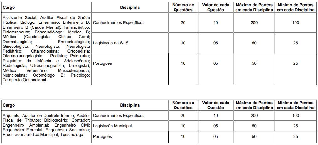 prova5 - Concurso Prefeitura de Paty Alferes RJ: Provas dias 04,18 e 25 de Outubro
