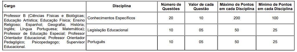 prova6 - Concurso Prefeitura de Paty Alferes RJ: Provas dias 04,18 e 25 de Outubro