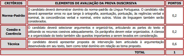 provaDessertativa - Concurso Prefeitura de Itapeva SP: Inscrições Abertas