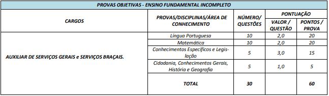 provaFundamental 1 - Concurso Prefeitura de Ipiranga GO: Inscrições Abertas