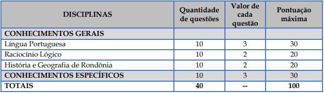 provaFundamental 3 - Concurso Rolim PREV: Inscrições Encerradas