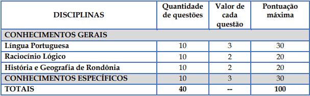 provaFundamental - Concurso Prefeitura de Rolim de Moura: Inscrições Encerradas