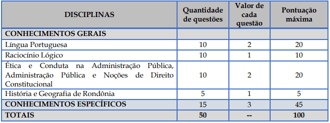 provaMedio 4 - Concurso Rolim PREV: Inscrições Encerradas