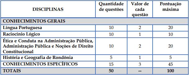 provaMedio - Concurso Prefeitura de Rolim de Moura: Inscrições Encerradas