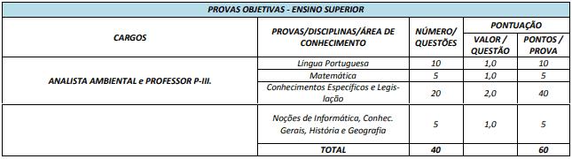 provaSuperior 3 - Concurso Prefeitura de Ipiranga GO: Inscrições Abertas