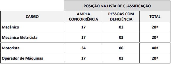 provapratica1 - Concurso Prefeitura de Rio Azul PR: Inscrições Abertas