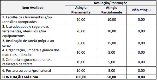 provapraticaMecanico - Concurso Prefeitura de Rio Azul PR: Inscrições Abertas