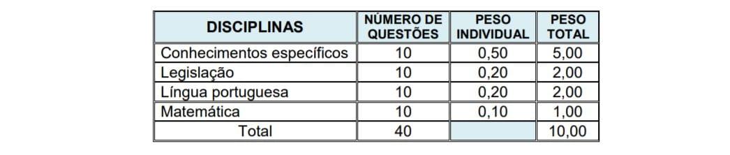 provas.r - Concurso Prefeitura São Valentim RS: Inscrições abertas!