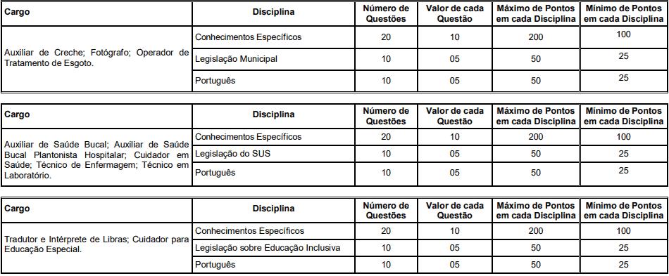 provas2 - Concurso Prefeitura de Itatiaia RJ:Inscrições Encerradas