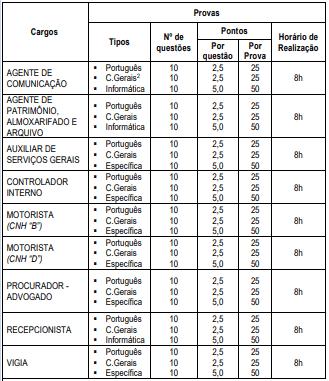 provas3 1 - Concurso Câmara Itamarandiba MG: Provas em Fevereiro de 2021