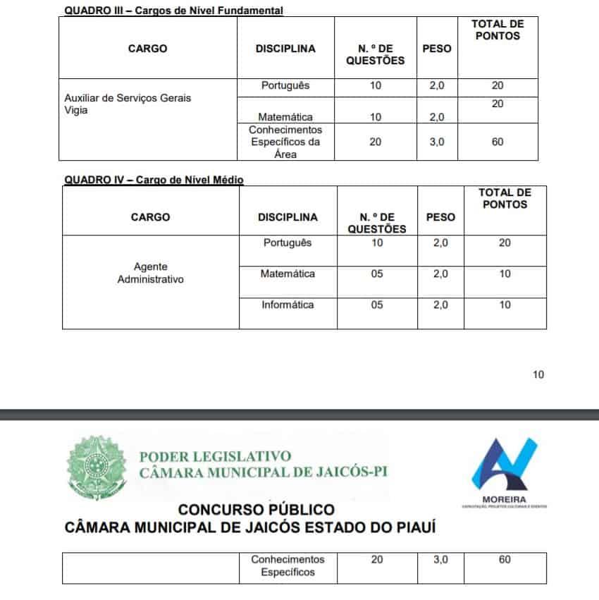 provas3 - Concurso Câmara de Jaicós PI: Inscrições abertas