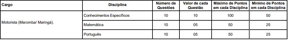 provas3 - Concurso Prefeitura de Itatiaia RJ:Inscrições Encerradas