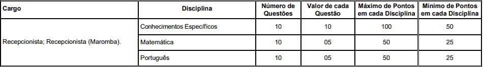 provas4 - Concurso Prefeitura de Itatiaia RJ:Inscrições Encerradas