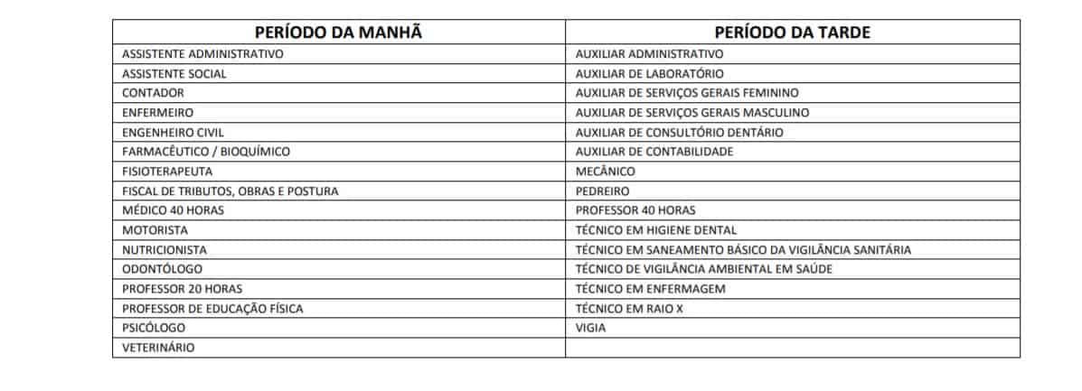 provas7 - Concurso Prefeitura de Terra Rica PR: Inscrições  Encerradas