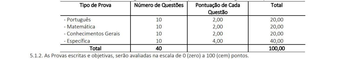 provas76 - Concurso Câmara de Nova Guarita MT: Inscrições  Encerradas