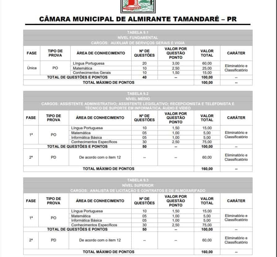 provast - Concurso Câmara de Almirante Tamandaré PR: Inscrições Encerradas