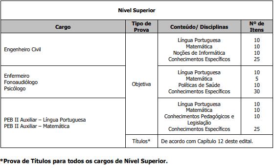 provasuperior2 - Concurso Prefeitura de Itapeva SP: Inscrições Abertas