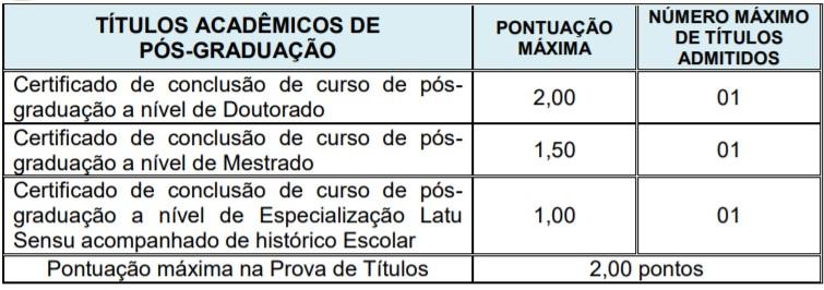 título11 - Concurso Prefeitura de Porto Vera Cruz RS:Inscrições Encerradas