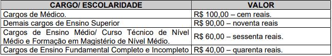 taxa 1 - Concurso Prefeitura de Paty Alferes RJ: Inscrições Abertas