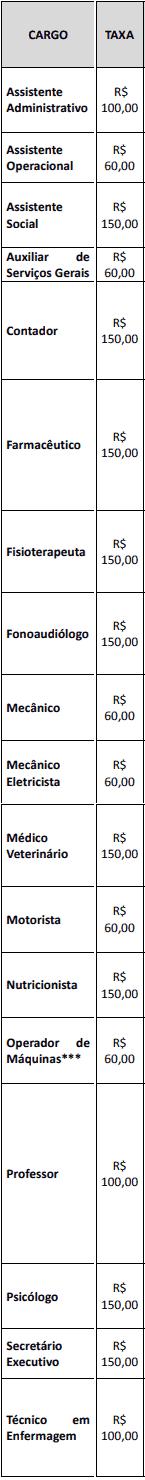 taxas - Concurso Prefeitura de Rio Azul PR: Inscrições Abertas
