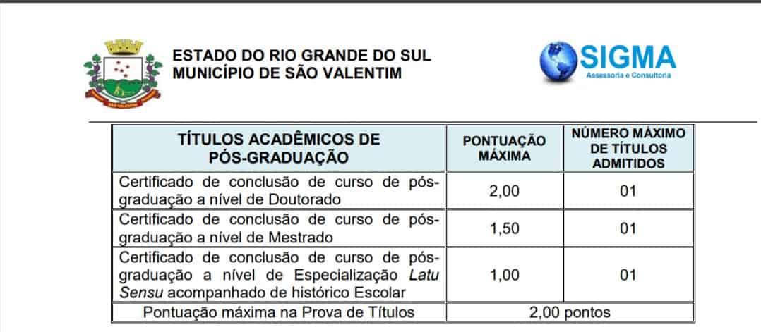 titu - Concurso Prefeitura São Valentim RS: Inscrições abertas!