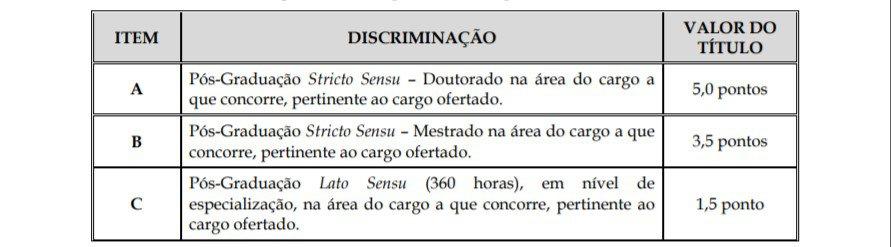 titulos 2 - Concurso Prefeitura de Santa Luzia D'Oeste RO