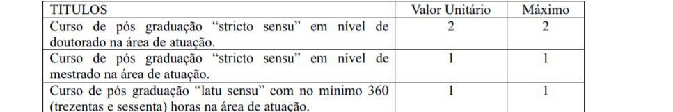 titulos 3 - Processo Seletivo Prefeitura de Santa Salete SP: Inscrições Encerradas