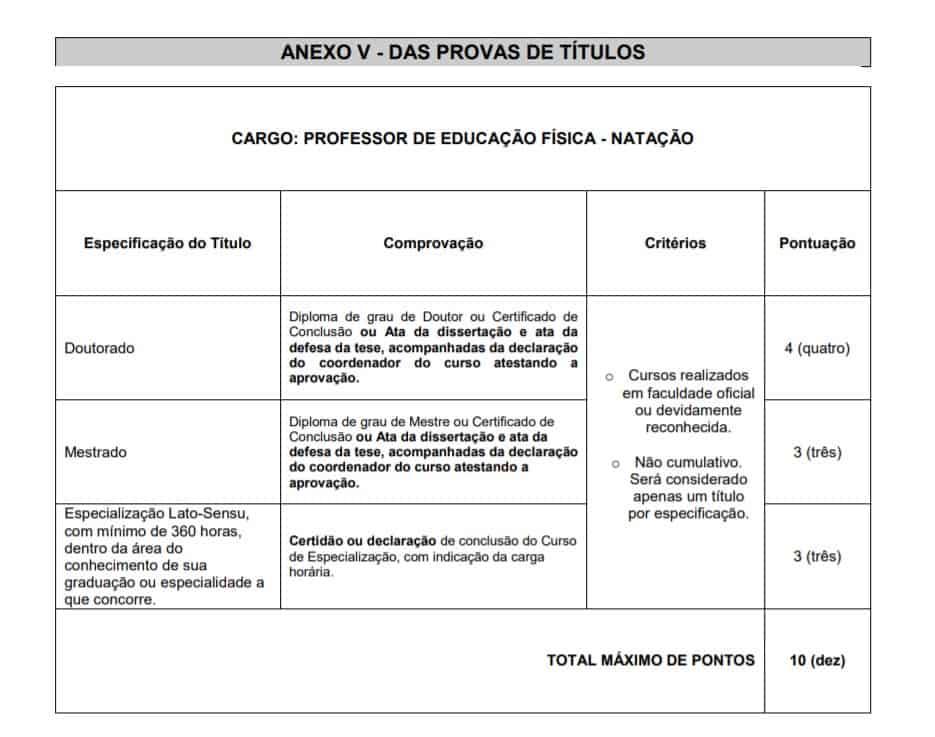 titulos.. - Concurso Prefeitura de São Sebastião da Bela Vista MG:Inscrições Encerradas